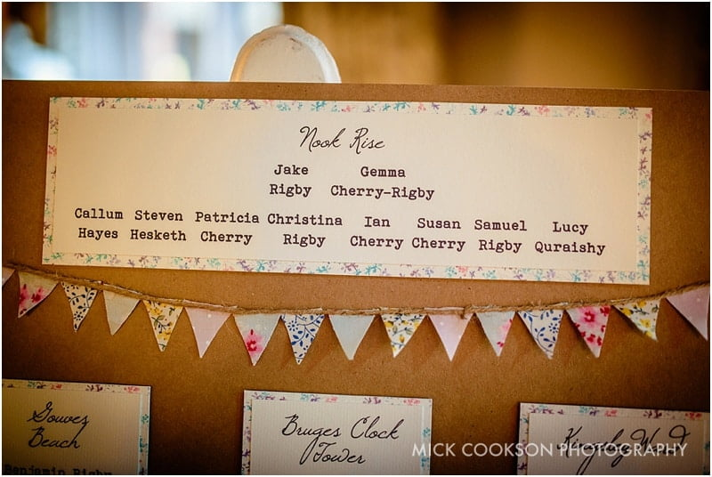 top table place names